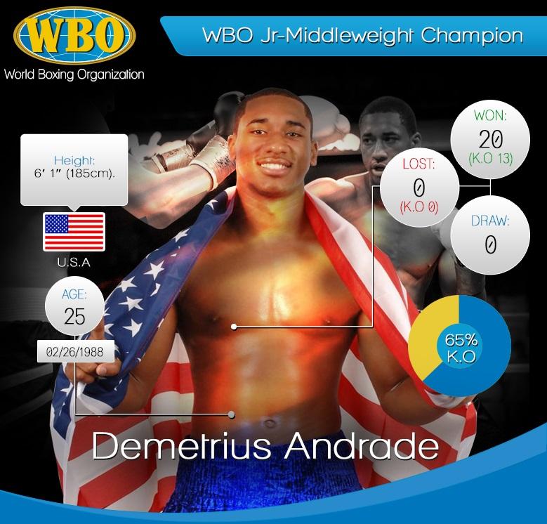 Demetrius Andrade.Jr.Middleweightchamp