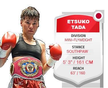 Etsuko Tada