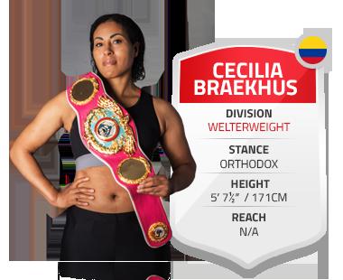 Cecilia Braekhus
