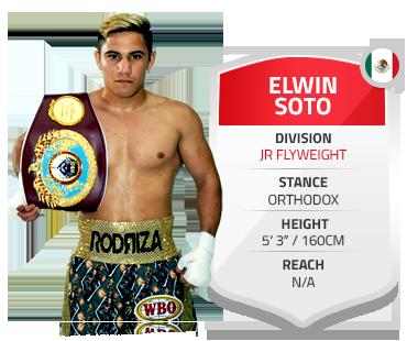 Elwin Soto