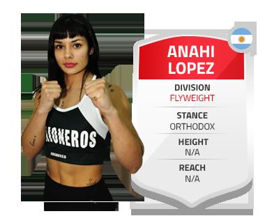 Anahi Lopez