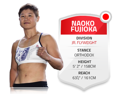 Naoko Fujioka