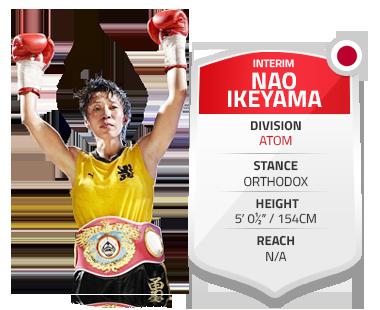 Nao Ikeyama Atom Interim