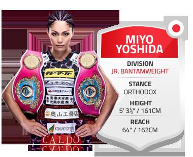 Miyo Yoshida